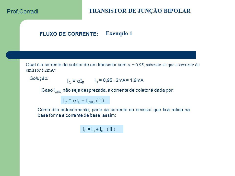 Prof.Corradi TRANSISTOR DE JUNÇÃO BIPOLAR FLUXO DE CORRENTE: A figura abaixo mostra um circuito com transistor npn. A junção base-emissor está polariz