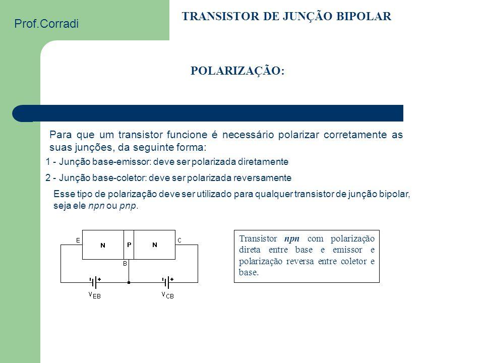 Prof.Corradi TRANSISTOR DE JUNÇÃO BIPOLAR podemos representar o transistor como um circuito T equivalente com diodos, ligados de tal forma a permitir