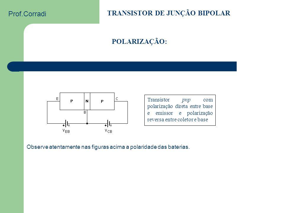 Prof.Corradi POLARIZAÇÃO: TRANSISTOR DE JUNÇÃO BIPOLAR Para que um transistor funcione é necessário polarizar corretamente as suas junções, da seguint