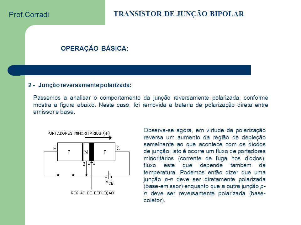 Prof.Corradi TRANSISTOR DE JUNÇÃO BIPOLAR OPERAÇÃO BÁSICA: 1 - Junção diretamente polarizada: A figura abaixo mostra o desenho de um transistor pnp co