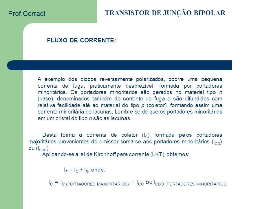 Prof.Corradi TRANSISTOR DE JUNÇÃO BIPOLAR FLUXO DE CORRENTE: Quando um transistor é polarizado corretamente, haverá um fluxo de corrente, através das