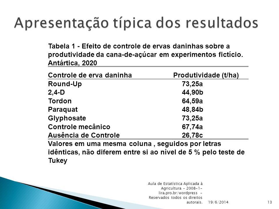 19/6/2014 Aula de Estatística Aplicada à Agricultura – 2008-1- lira.pro.br/wordpress - Reservados todos os direitos autorais.13 Apresentação típica do