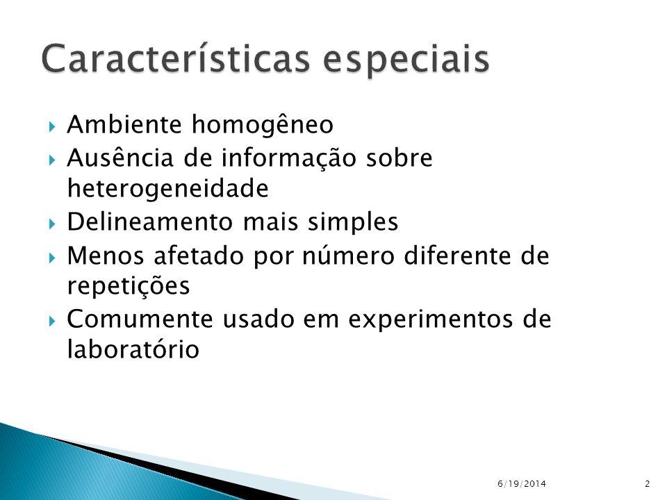 6/19/20142  Ambiente homogêneo  Ausência de informação sobre heterogeneidade  Delineamento mais simples  Menos afetado por número diferente de rep