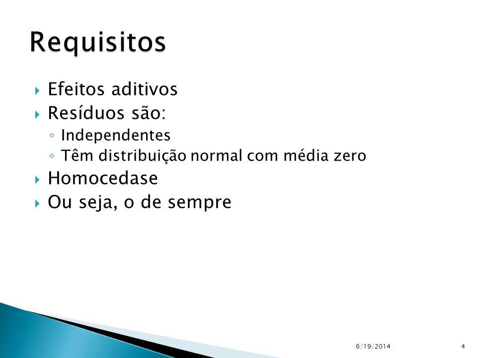 6/19/20144  Efeitos aditivos  Resíduos são: ◦ Independentes ◦ Têm distribuição normal com média zero  Homocedase  Ou seja, o de sempre