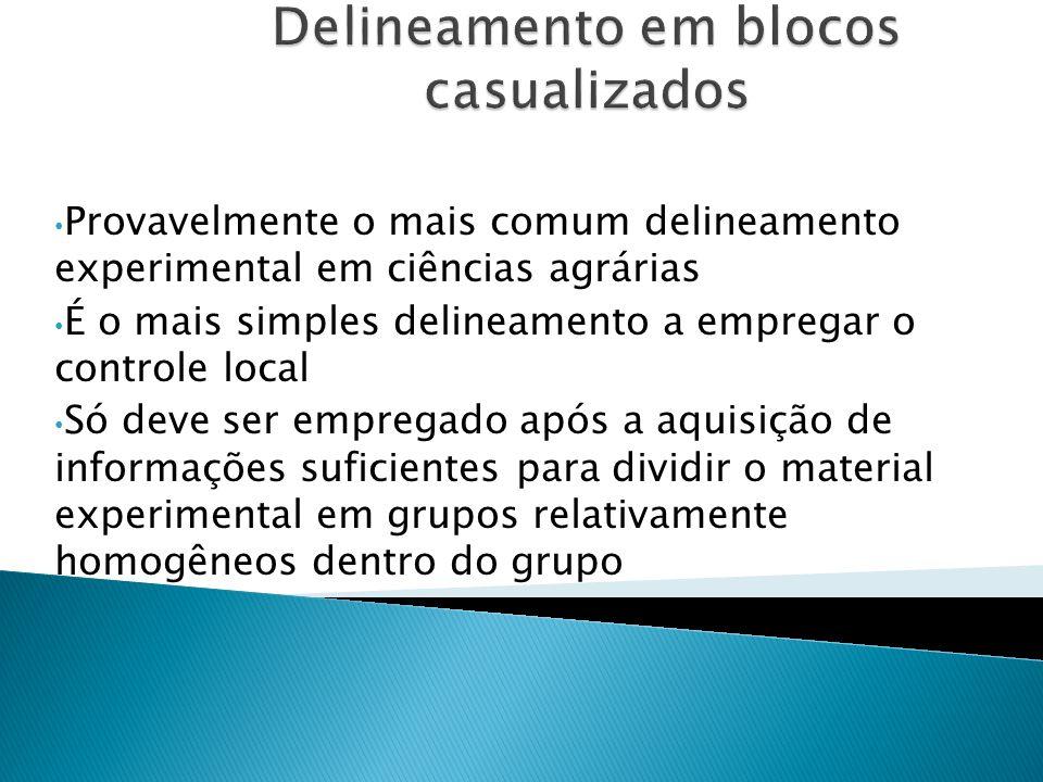 6/19/20149 Y ij - Valor referente à j-ésima repetição do i-ésimo tratamento -Efeito do i-ésimo tratamento - Variação do acaso do i- ésimo tratamento no j-ésimo bloco - Efeito do j-ésimo bloco