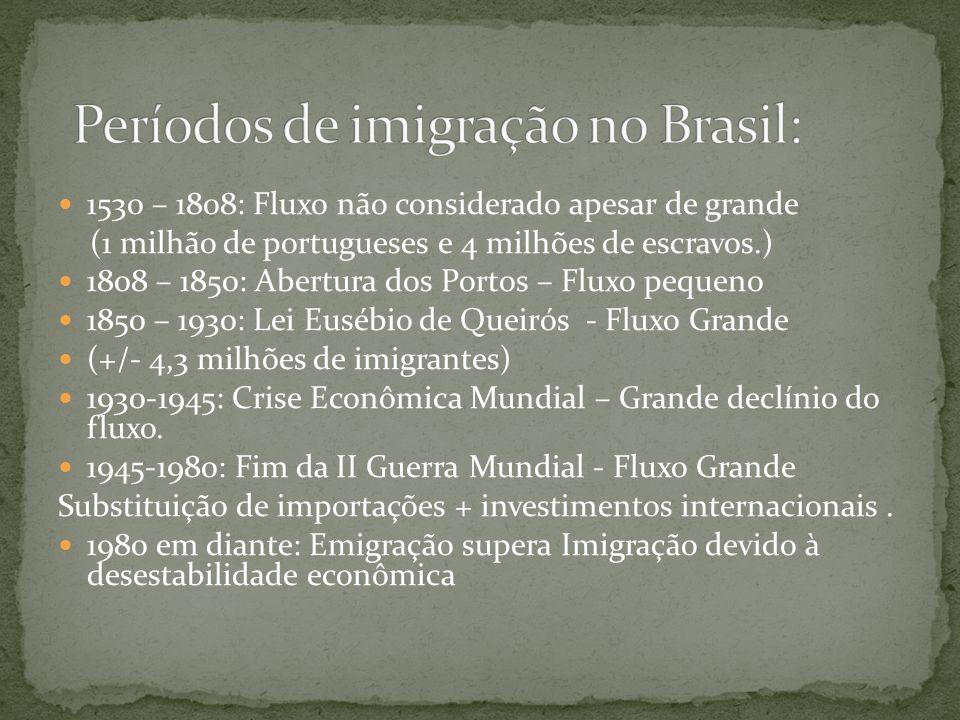  A partir da década de 1980, o Brasil passou a ter um fluxo migratório negativo – número de emigrantes maior do que o de imigrantes.