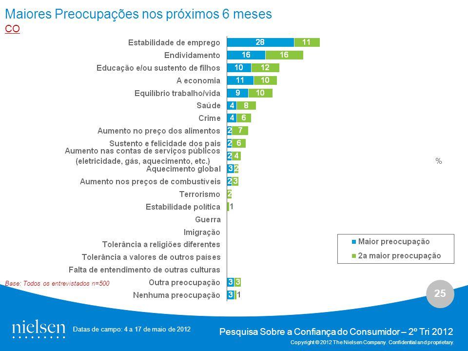 25 Pesquisa Sobre a Confiança do Consumidor – 2º Tri 2012 Copyright © 2012 The Nielsen Company.