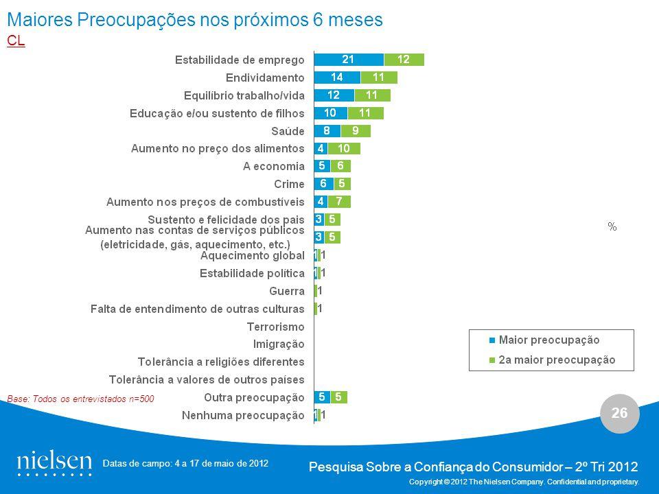 26 Pesquisa Sobre a Confiança do Consumidor – 2º Tri 2012 Copyright © 2012 The Nielsen Company.