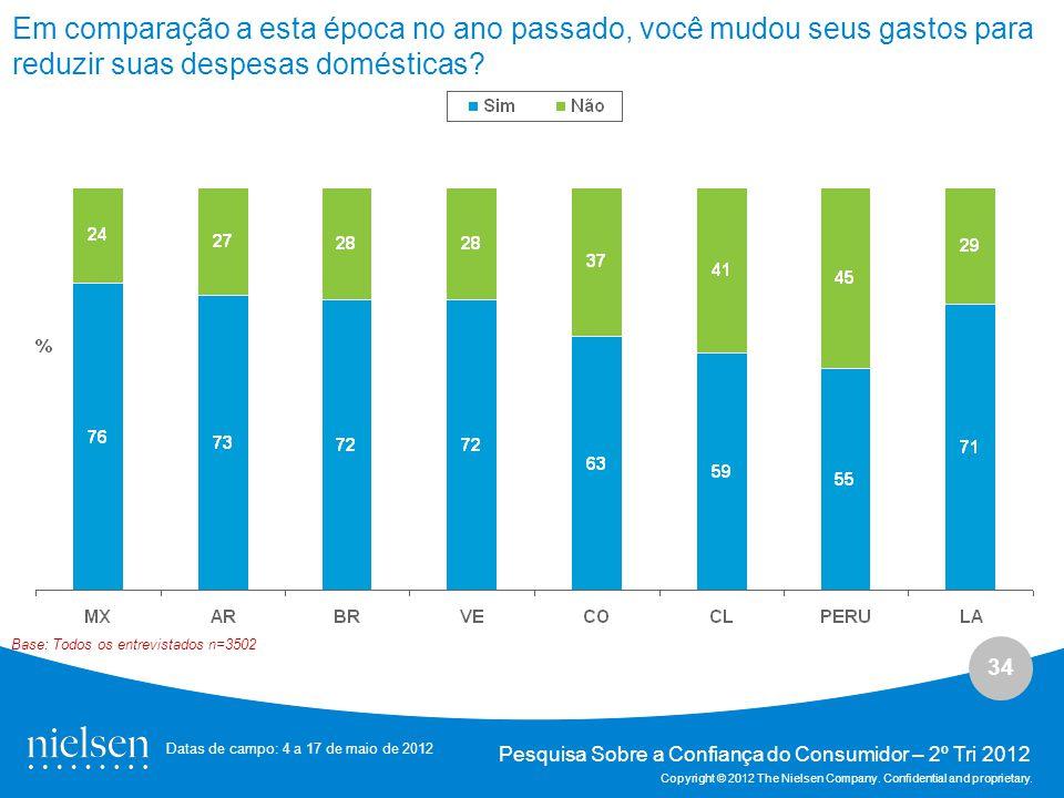 34 Pesquisa Sobre a Confiança do Consumidor – 2º Tri 2012 Copyright © 2012 The Nielsen Company.