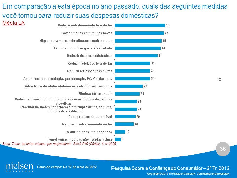 36 Pesquisa Sobre a Confiança do Consumidor – 2º Tri 2012 Copyright © 2012 The Nielsen Company.