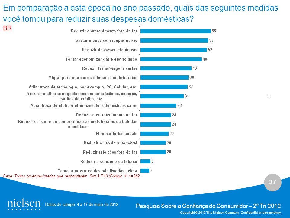 37 Pesquisa Sobre a Confiança do Consumidor – 2º Tri 2012 Copyright © 2012 The Nielsen Company.