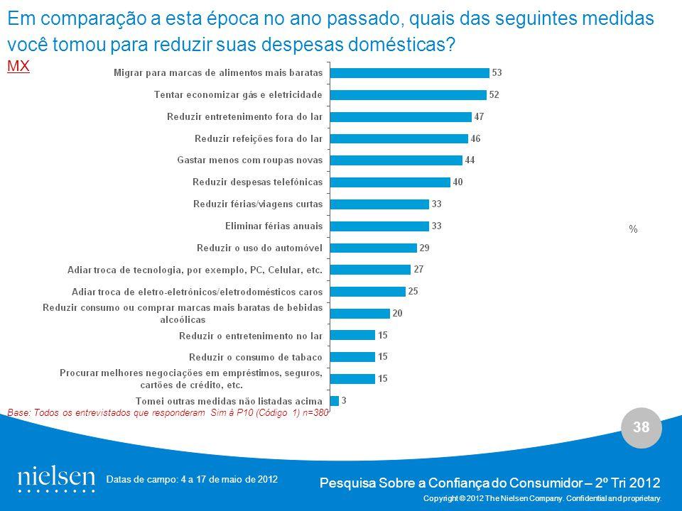 38 Pesquisa Sobre a Confiança do Consumidor – 2º Tri 2012 Copyright © 2012 The Nielsen Company.