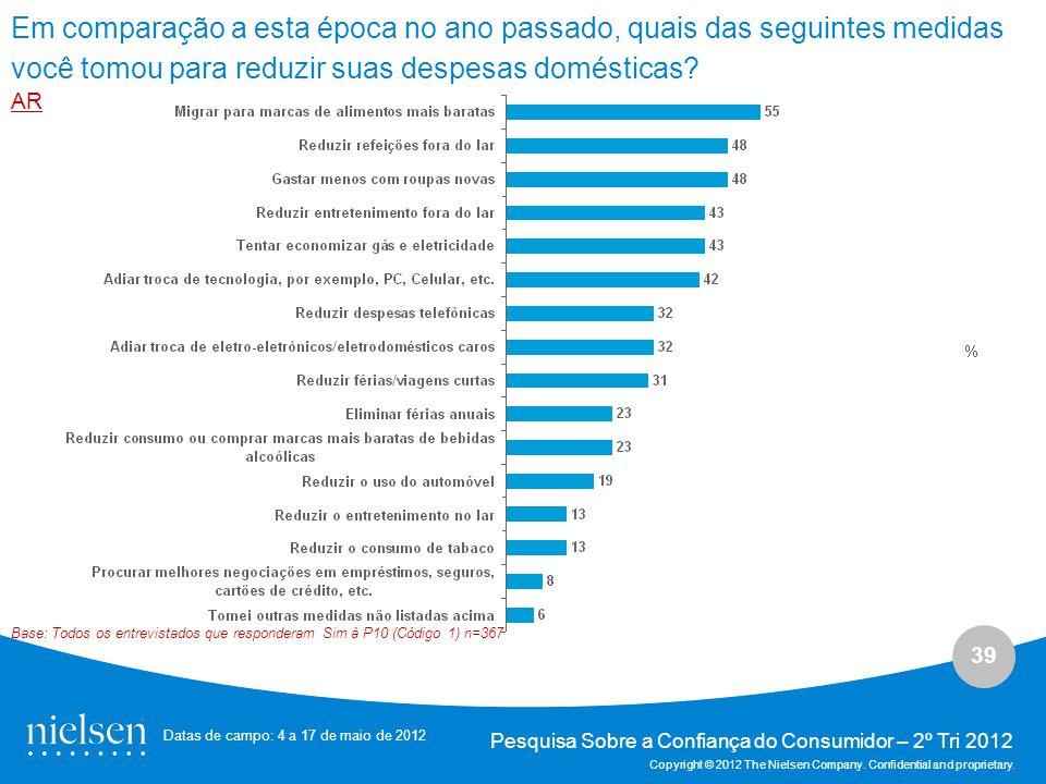 39 Pesquisa Sobre a Confiança do Consumidor – 2º Tri 2012 Copyright © 2012 The Nielsen Company.