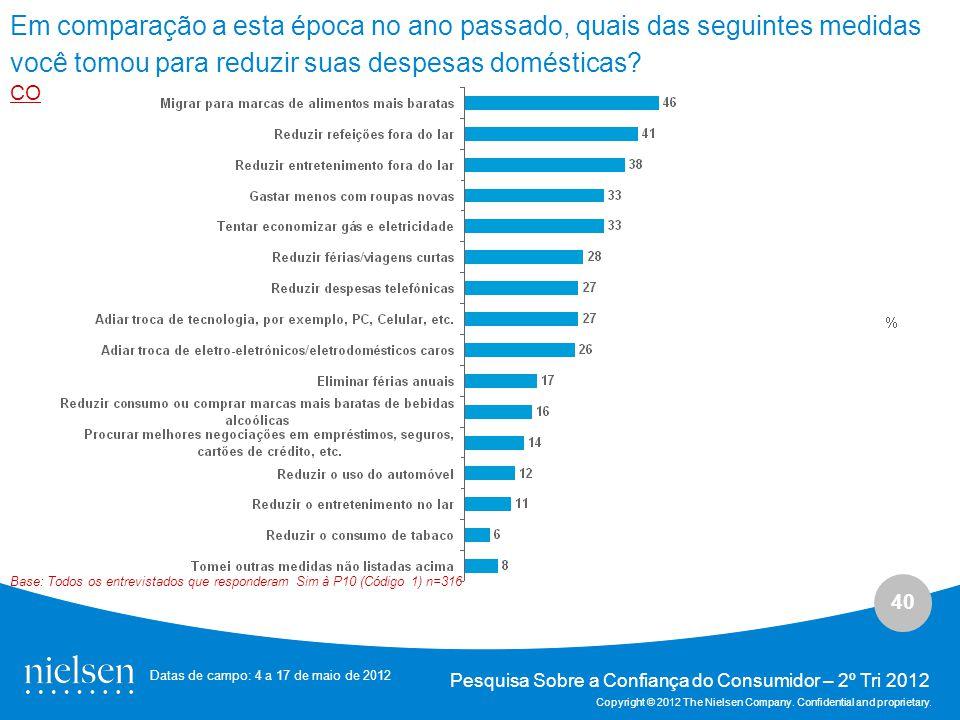 40 Pesquisa Sobre a Confiança do Consumidor – 2º Tri 2012 Copyright © 2012 The Nielsen Company.