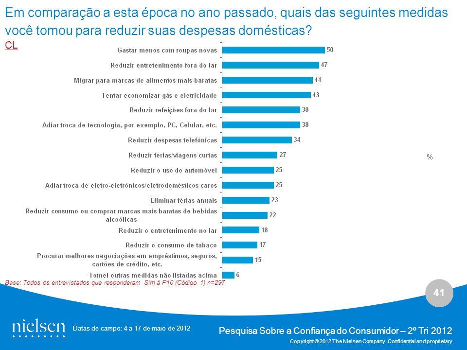 41 Pesquisa Sobre a Confiança do Consumidor – 2º Tri 2012 Copyright © 2012 The Nielsen Company.