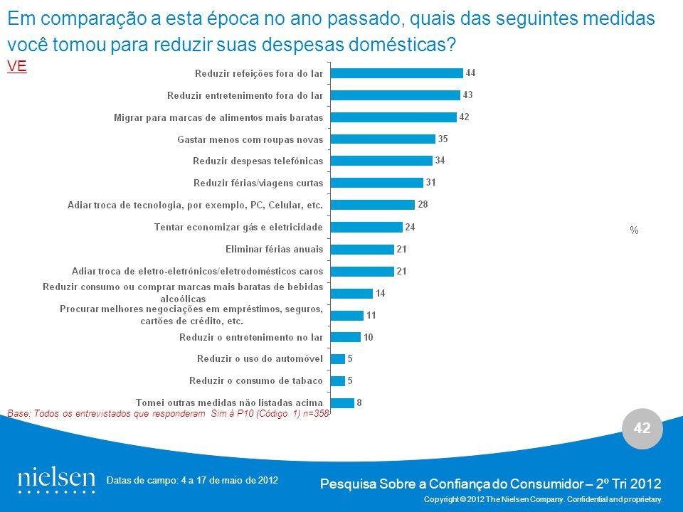 42 Pesquisa Sobre a Confiança do Consumidor – 2º Tri 2012 Copyright © 2012 The Nielsen Company.