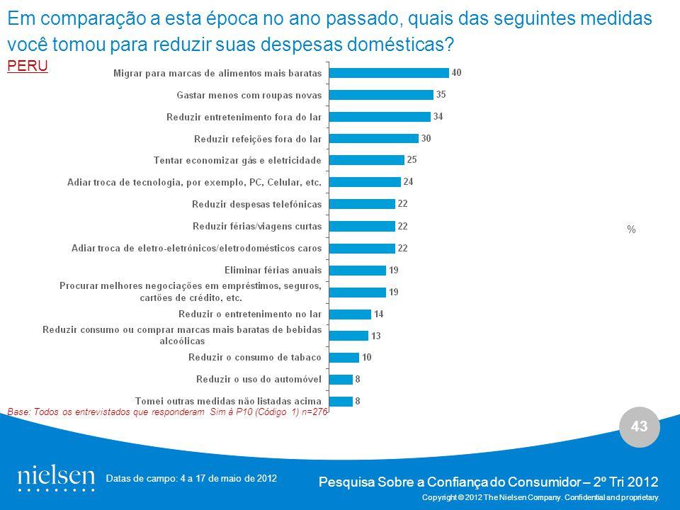 43 Pesquisa Sobre a Confiança do Consumidor – 2º Tri 2012 Copyright © 2012 The Nielsen Company.