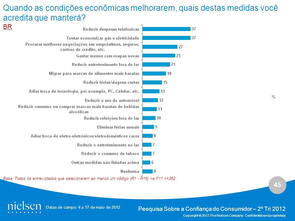 45 Pesquisa Sobre a Confiança do Consumidor – 2º Tri 2012 Copyright © 2012 The Nielsen Company.