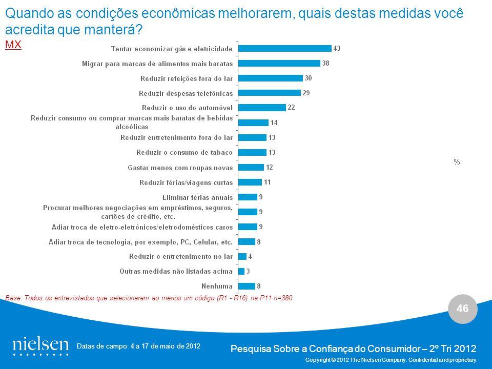 46 Pesquisa Sobre a Confiança do Consumidor – 2º Tri 2012 Copyright © 2012 The Nielsen Company.