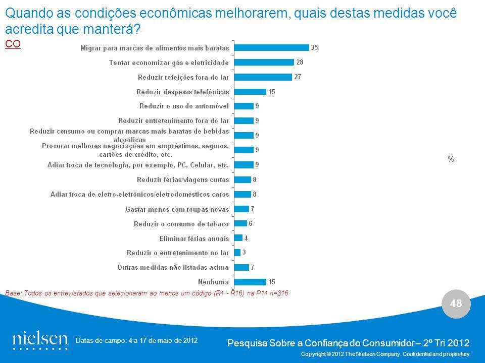48 Pesquisa Sobre a Confiança do Consumidor – 2º Tri 2012 Copyright © 2012 The Nielsen Company.