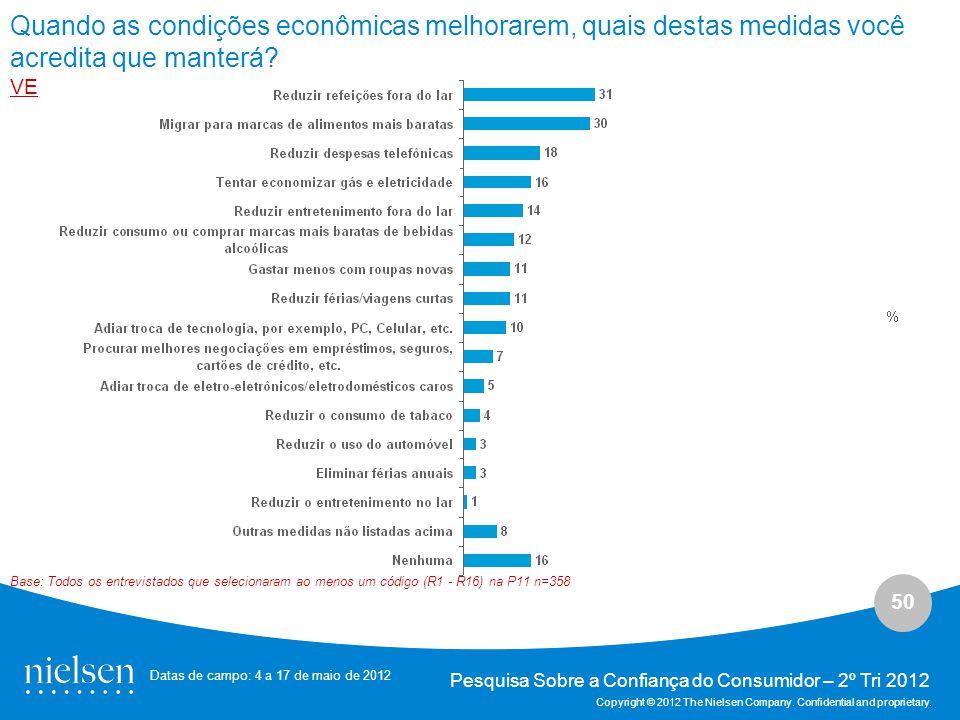 50 Pesquisa Sobre a Confiança do Consumidor – 2º Tri 2012 Copyright © 2012 The Nielsen Company.