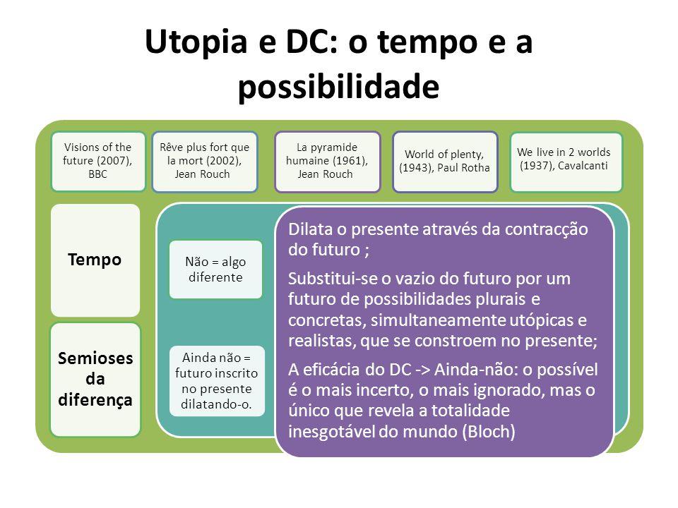 Tempo Semioses da diferença Não = algo diferente Ainda não = futuro inscrito no presente dilatando-o.