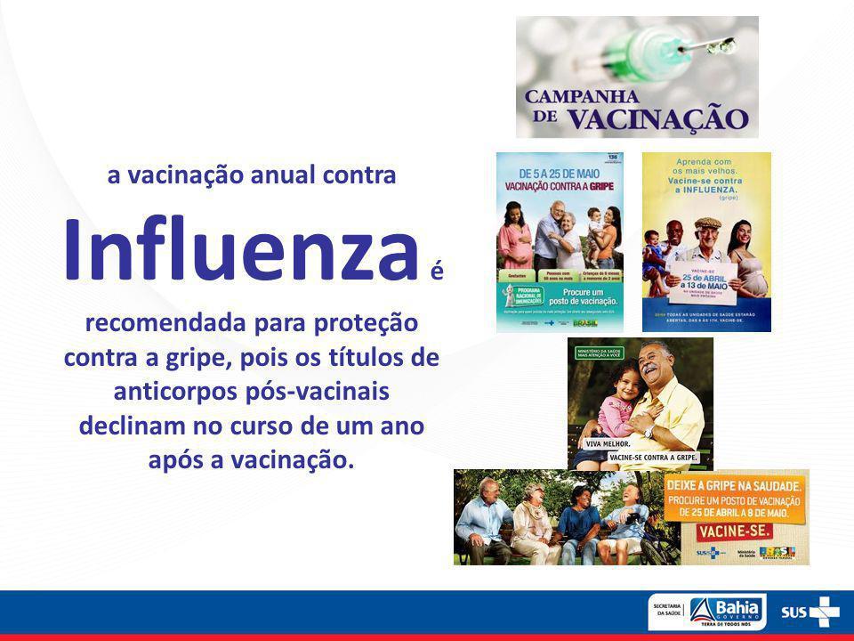 a vacinação anual contra Influenza é recomendada para proteção contra a gripe, pois os títulos de anticorpos pós-vacinais declinam no curso de um ano
