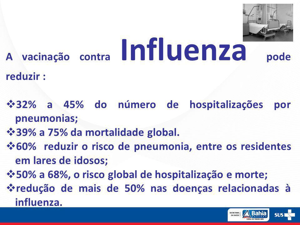 A vacinação contra Influenza pode reduzir :  32% a 45% do número de hospitalizações por pneumonias;  39% a 75% da mortalidade global.  60% reduzir