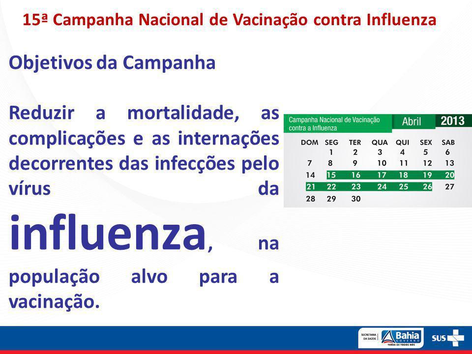 Objetivos da Campanha Reduzir a mortalidade, as complicações e as internações decorrentes das infecções pelo vírus da influenza, na população alvo par