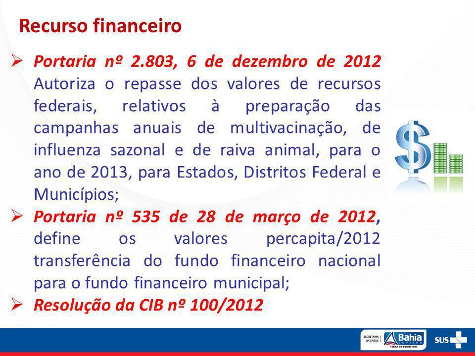  Portaria nº 2.803, 6 de dezembro de 2012 Autoriza o repasse dos valores de recursos federais, relativos à preparação das campanhas anuais de multiva