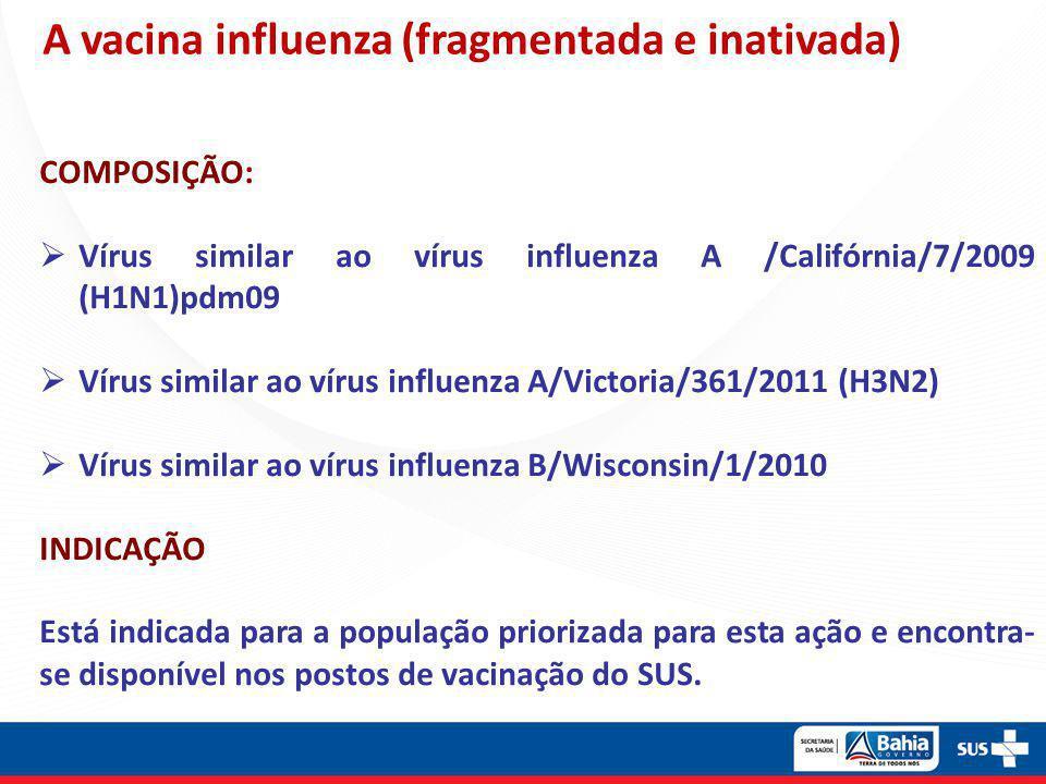 A vacina influenza (fragmentada e inativada) COMPOSIÇÃO:  Vírus similar ao vírus influenza A /Califórnia/7/2009 (H1N1)pdm09  Vírus similar ao vírus