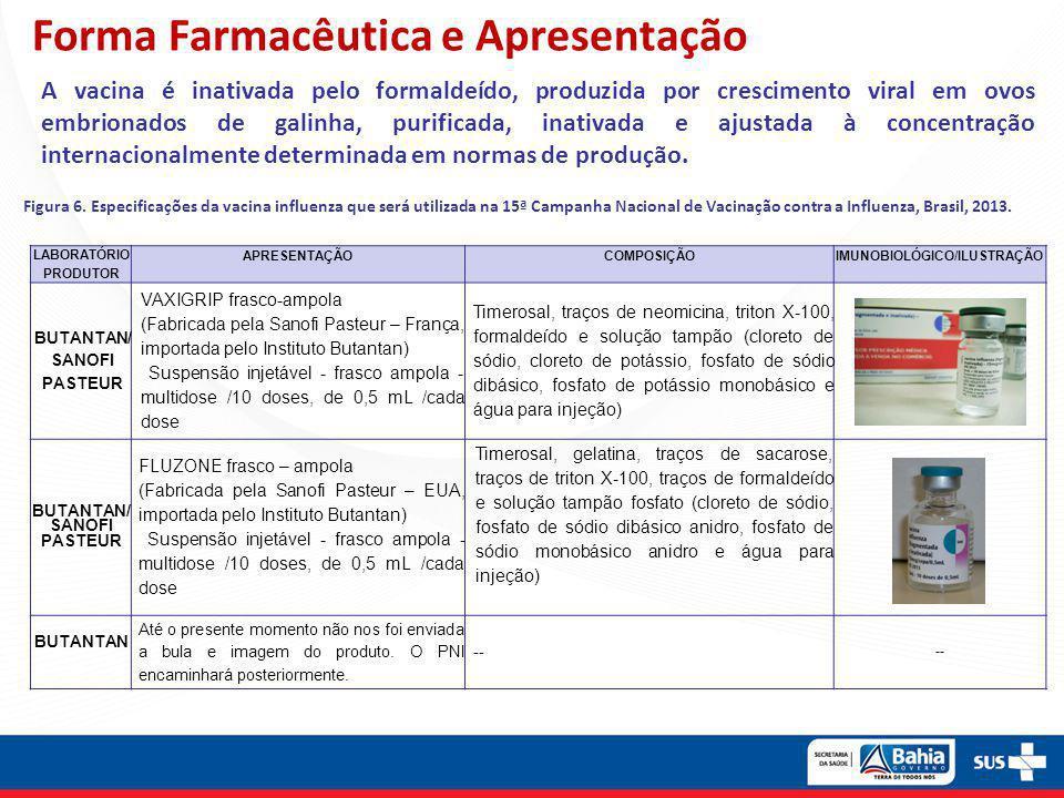 Forma Farmacêutica e Apresentação A vacina é inativada pelo formaldeído, produzida por crescimento viral em ovos embrionados de galinha, purificada, i