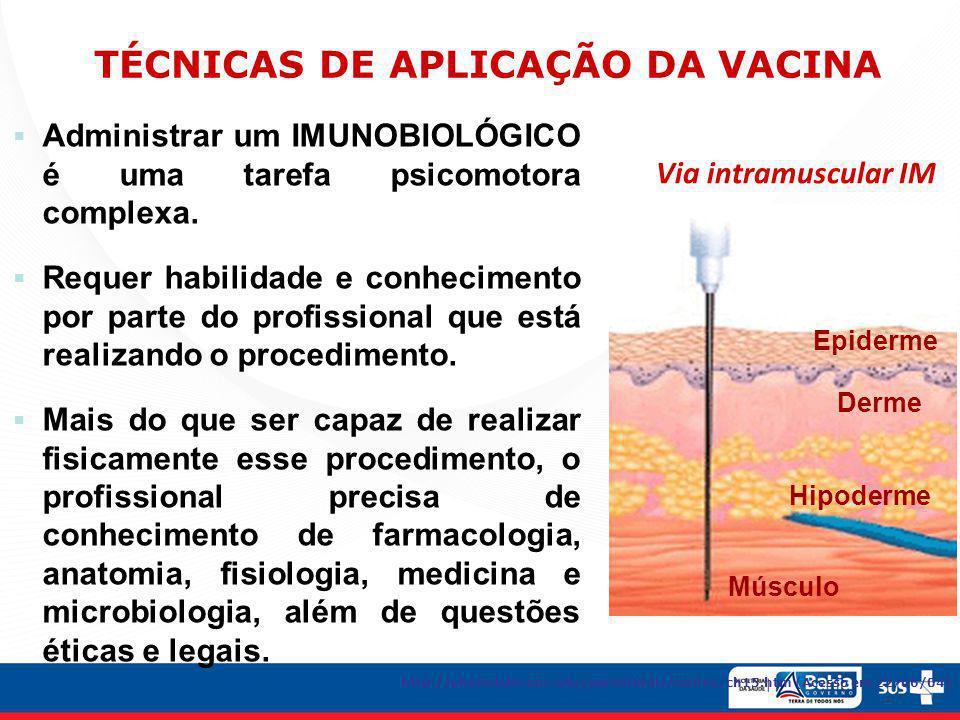 Epiderme Músculo Hipoderme Derme http://pharmlabs.unc.edu/parenterals/routes/ch15.htm (Acesso em 22/06/04)  Administrar um IMUNOBIOLÓGICO é uma taref