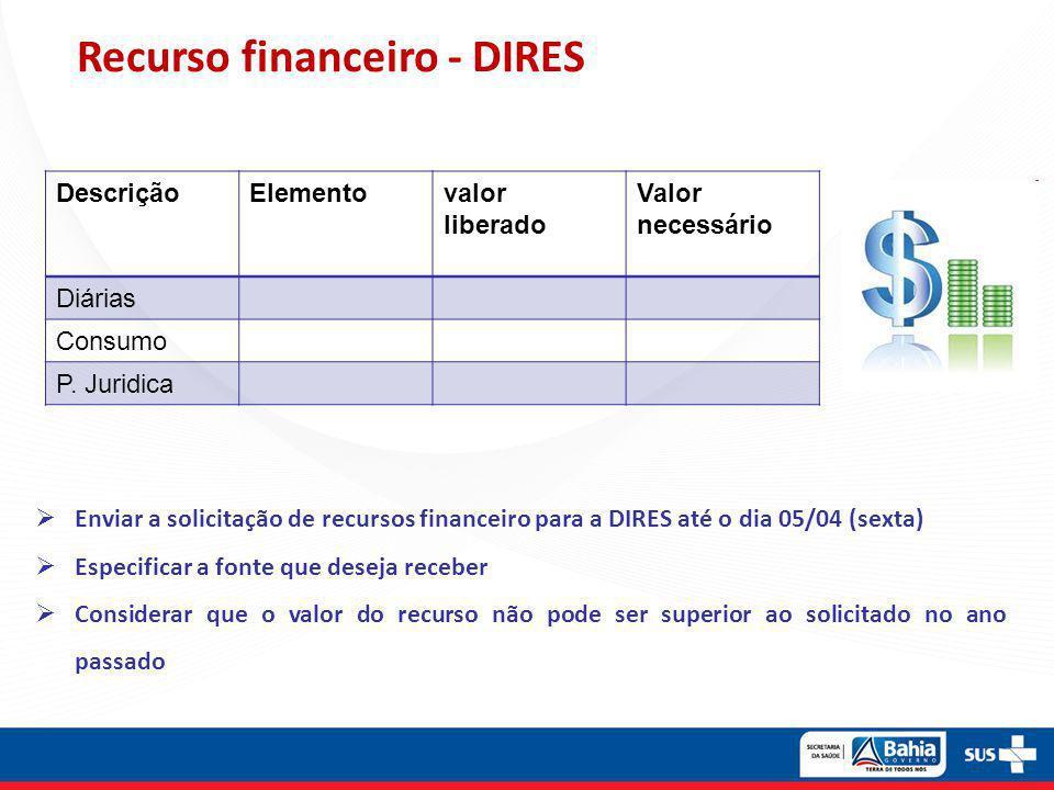 Recurso financeiro - DIRES DescriçãoElementovalor liberado Valor necessário Diárias Consumo P. Juridica  Enviar a solicitação de recursos financeiro