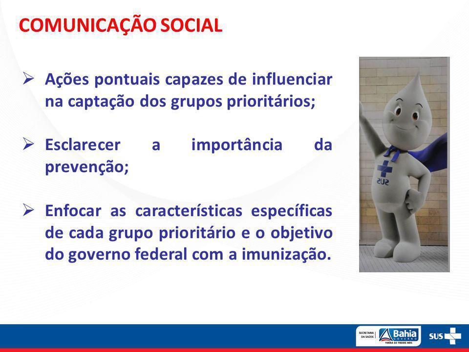 COMUNICAÇÃO SOCIAL  Ações pontuais capazes de influenciar na captação dos grupos prioritários;  Esclarecer a importância da prevenção;  Enfocar as