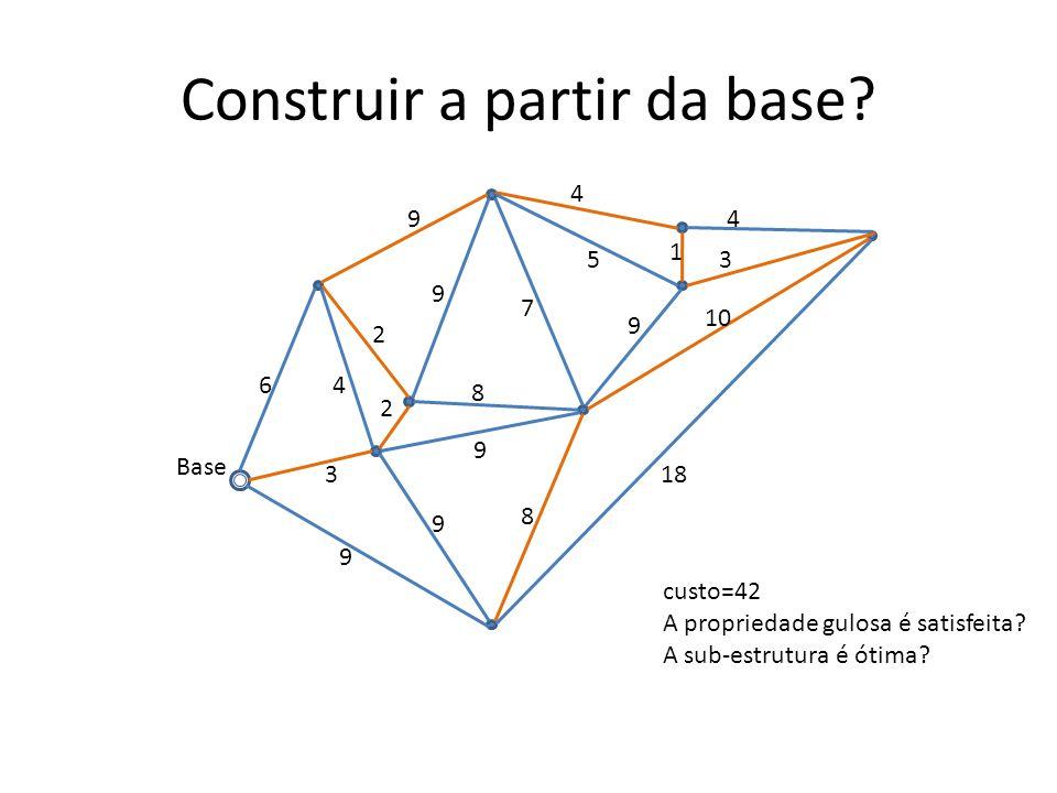 Construir a partir da base? 3 64 2 2 8 8 9 9 9 18 9 9 4 5 1 4 3 9 10 Base 7 custo=42 A propriedade gulosa é satisfeita? A sub-estrutura é ótima?