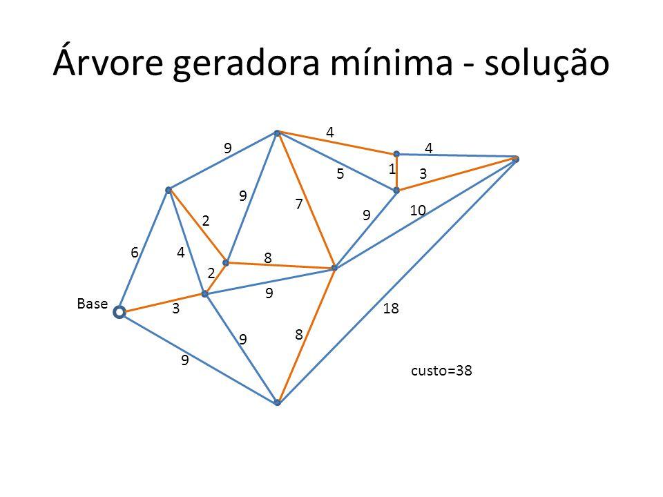 Árvore geradora mínima - solução 3 64 2 2 8 8 9 9 9 18 9 9 4 5 1 4 3 9 10 Base 7 custo=38