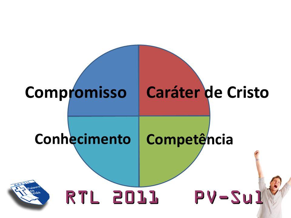 RTL 2011 PV-Sul • Lucas 6:40 • 1ª Coríntios 11:1 • Líderes cristãos são o padrão • Desempenho e Base Caráter de Cristo