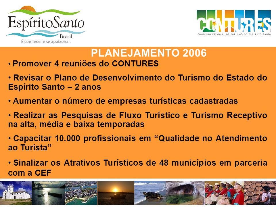 • Promover 4 reuniões do CONTURES • Revisar o Plano de Desenvolvimento do Turismo do Estado do Espírito Santo – 2 anos • Aumentar o número de empresas