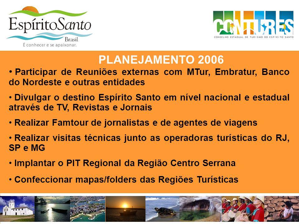 PLANEJAMENTO 2006 • Participar de Reuniões externas com MTur, Embratur, Banco do Nordeste e outras entidades • Divulgar o destino Espírito Santo em ní