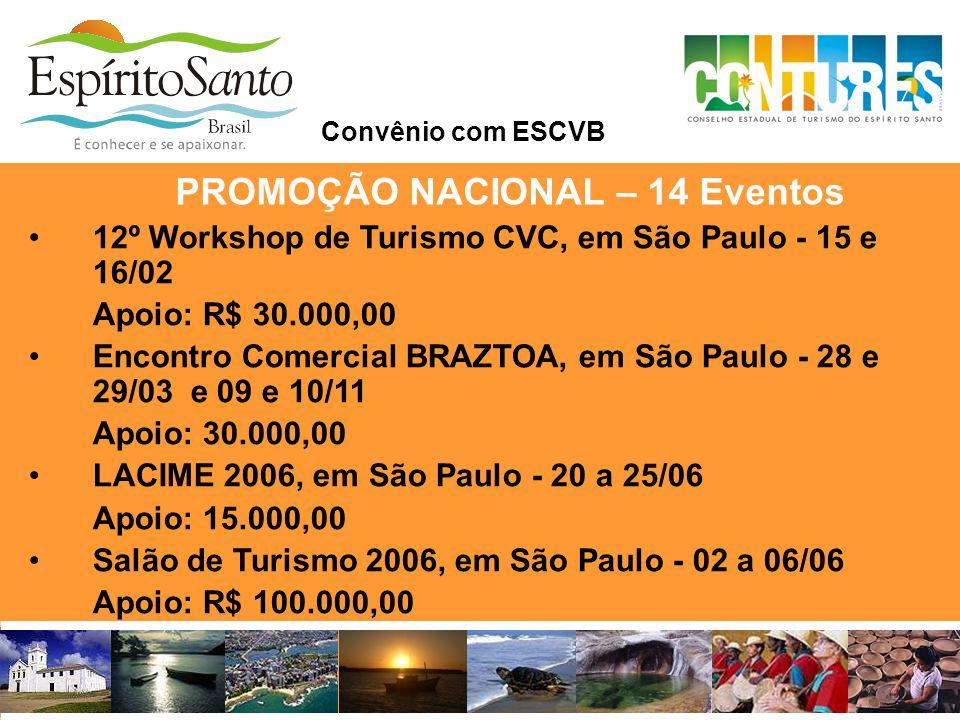 Convênio com ESCVB •12º Workshop de Turismo CVC, em São Paulo - 15 e 16/02 Apoio: R$ 30.000,00 •Encontro Comercial BRAZTOA, em São Paulo - 28 e 29/03