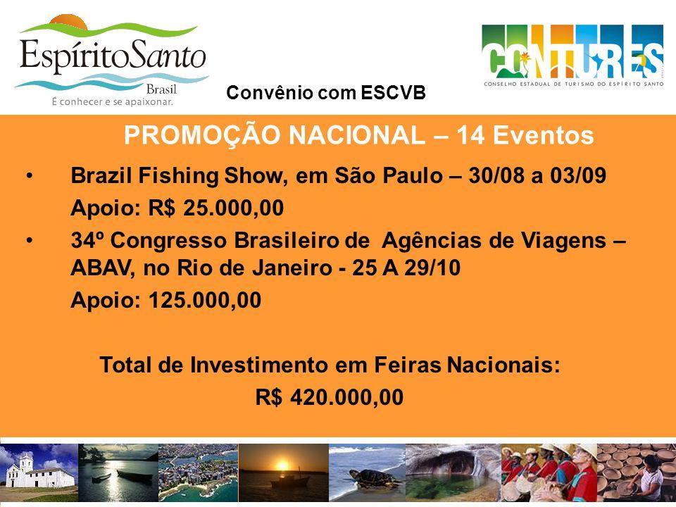 •Brazil Fishing Show, em São Paulo – 30/08 a 03/09 Apoio: R$ 25.000,00 •34º Congresso Brasileiro de Agências de Viagens – ABAV, no Rio de Janeiro - 25