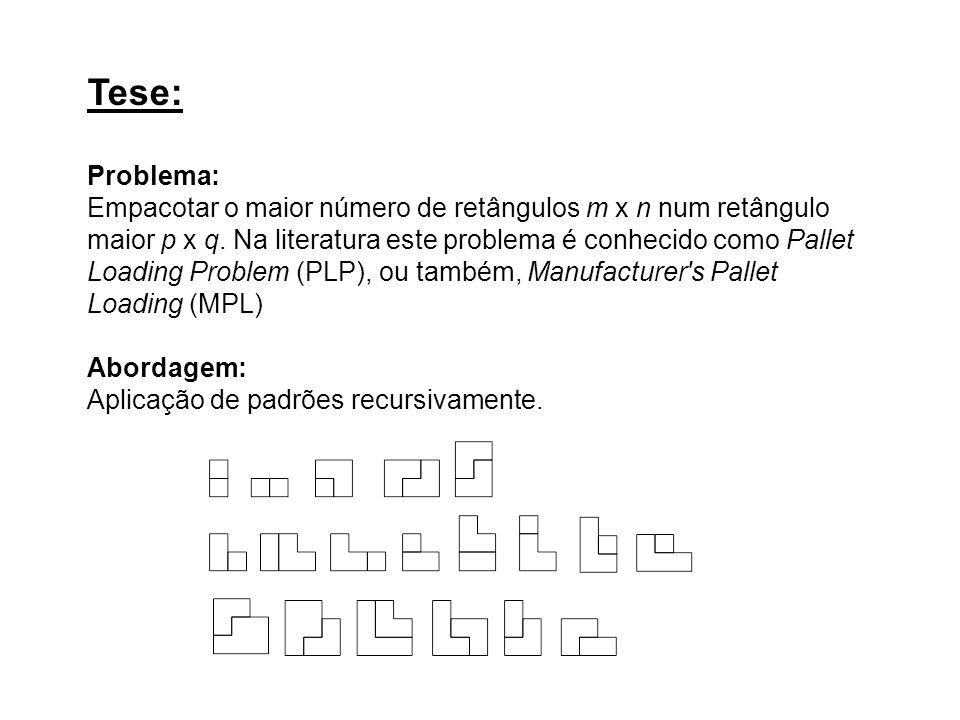 Tese: Problema: Empacotar o maior número de retângulos m x n num retângulo maior p x q. Na literatura este problema é conhecido como Pallet Loading Pr