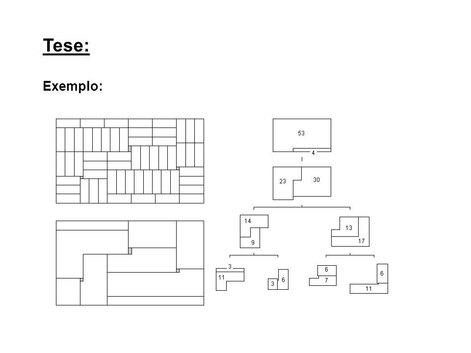 Tese: Exemplo: