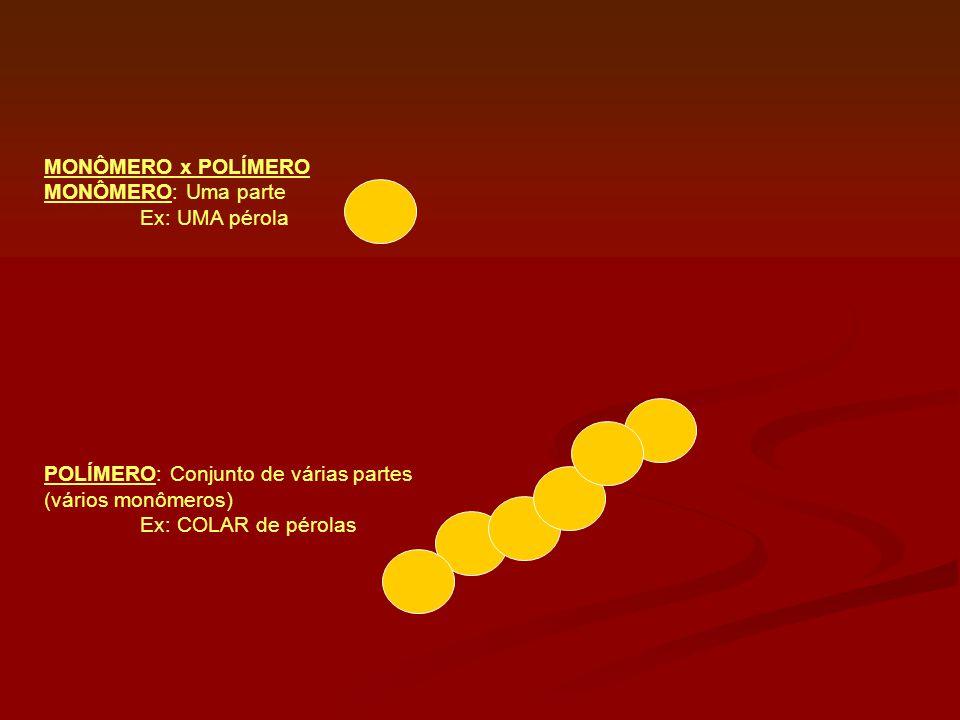 MONÔMERO x POLÍMERO MONÔMERO: Uma parte Ex: UMA pérola POLÍMERO: Conjunto de várias partes (vários monômeros) Ex: COLAR de pérolas