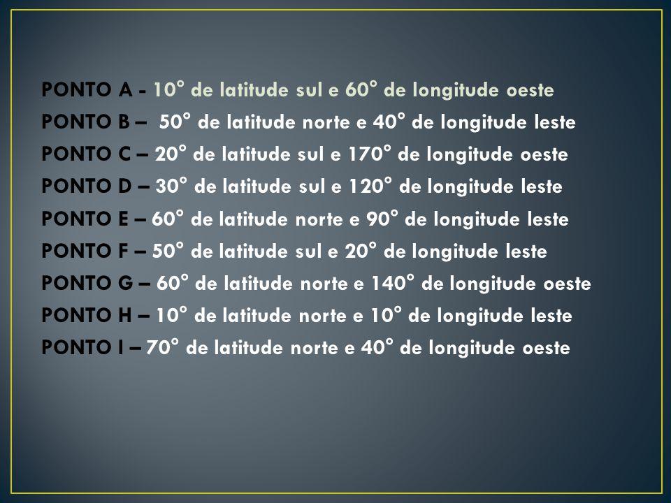 PONTO A - 10° de latitude sul e 60° de longitude oeste PONTO B – 50° de latitude norte e 40° de longitude leste PONTO C – 20° de latitude sul e 170° d