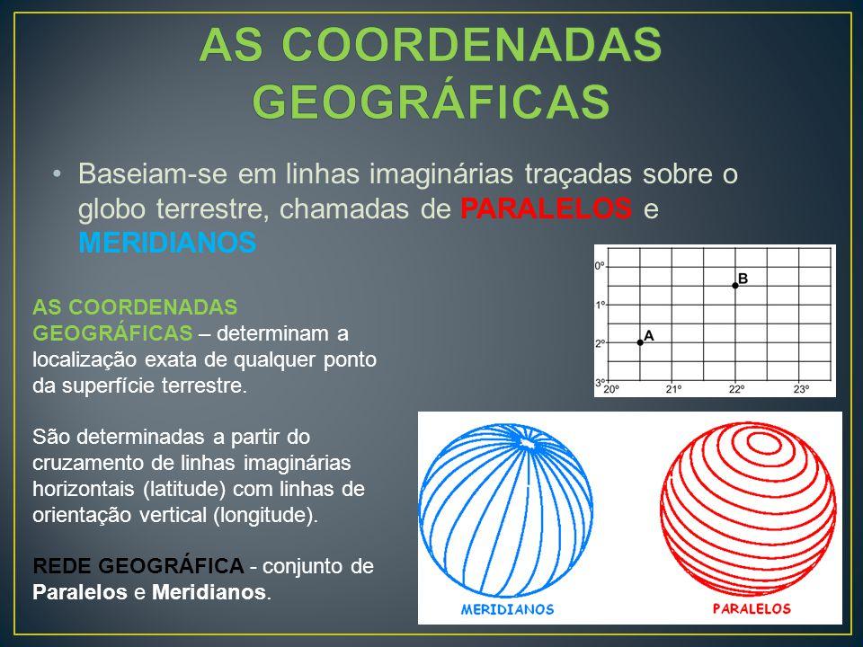 • PARALELOS – são linhas paralelas ao equador que circundam a Terra.