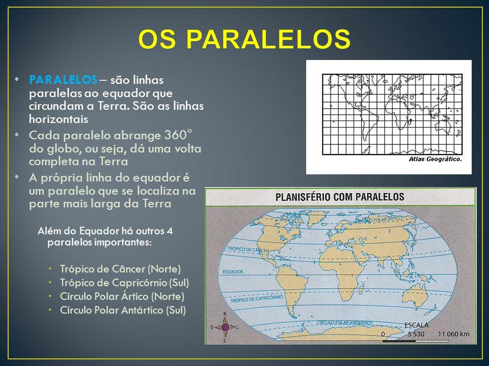 • MERIDIANOS – são linhas imaginárias semicirculares, isto é, linhas de 180° • Eles ligam o pólo Norte ao pólo Sul e cruzam com os paralelos.