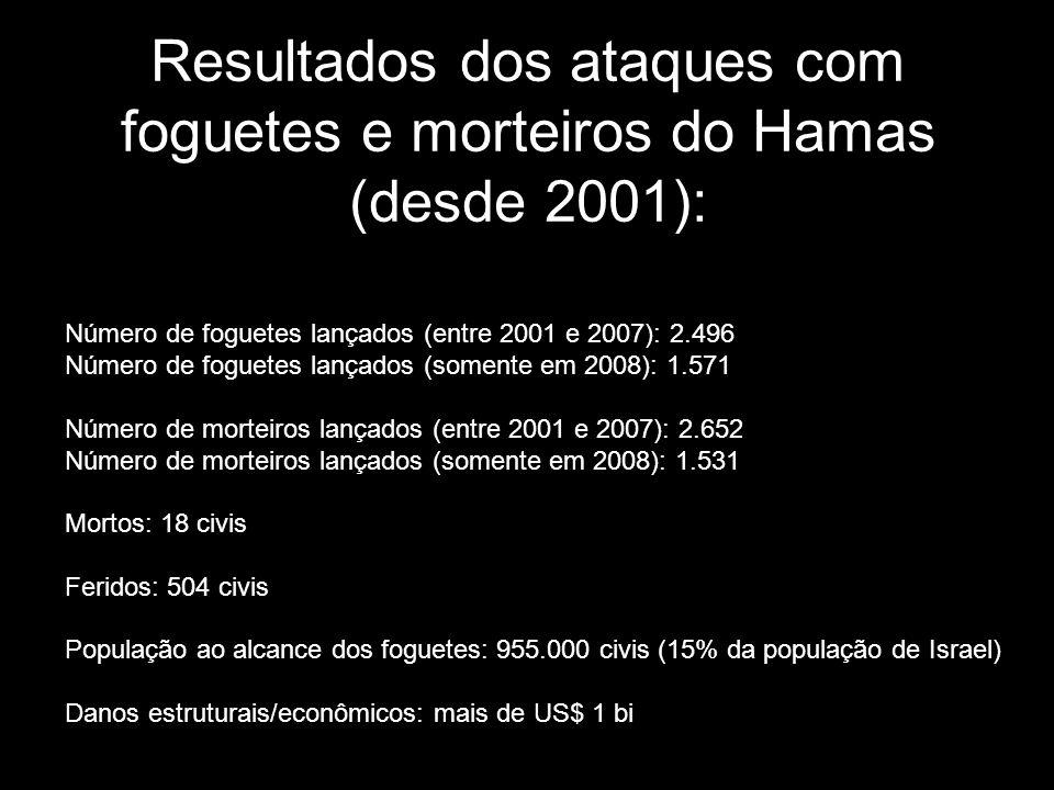 Resultados dos ataques com foguetes e morteiros do Hamas (desde 2001): Número de foguetes lançados (entre 2001 e 2007): 2.496 Número de foguetes lança