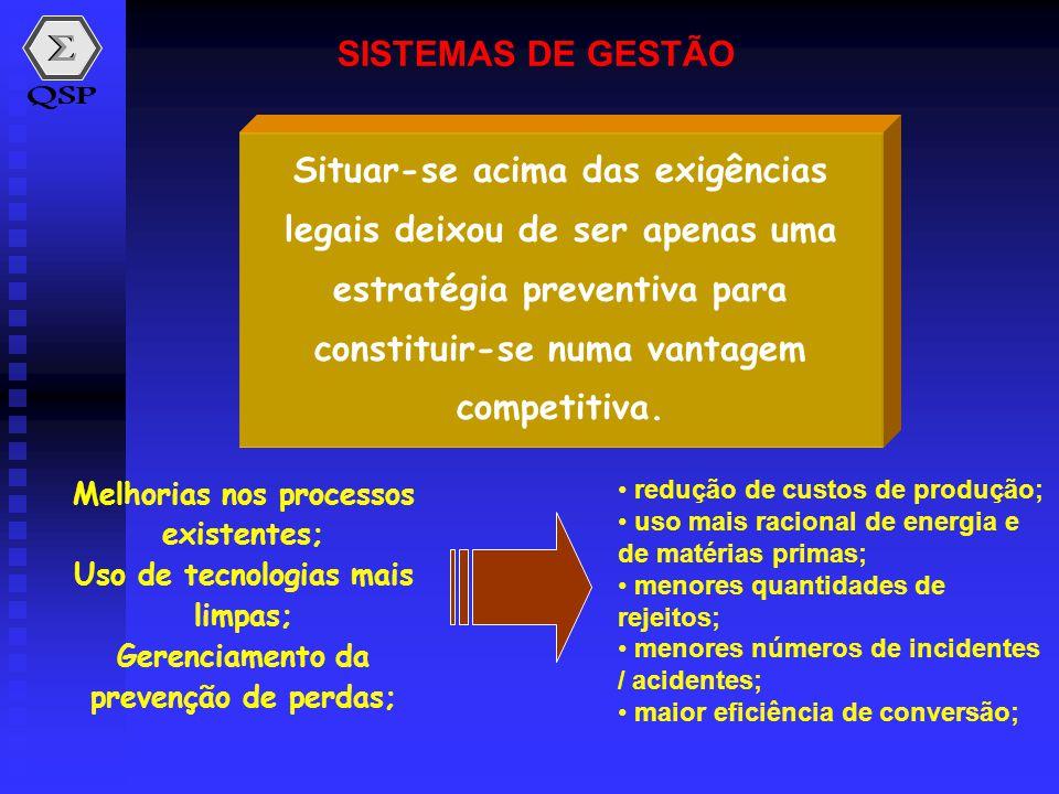Situar-se acima das exigências legais deixou de ser apenas uma estratégia preventiva para constituir-se numa vantagem competitiva. Melhorias nos proce